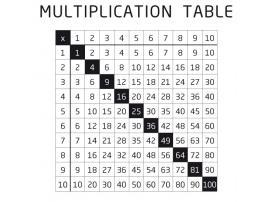 Накладка для фасада - Таблица умножения Young Users изображение 1