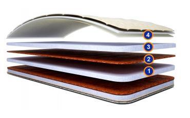 Матрас Топ-топ 125мм изображение 1
